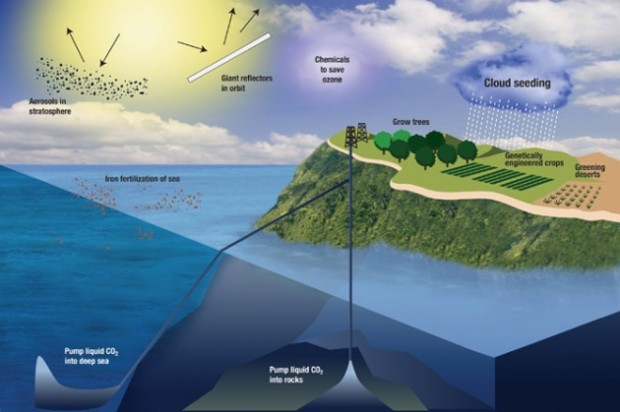 cross section diagram of land and sea showing geoengineering proposals